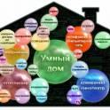 Монтаж систем СКС, ЛВС, ОПС, СКУД, СЖО, АСУЗ, ВН, Умный дом, Мультирум...